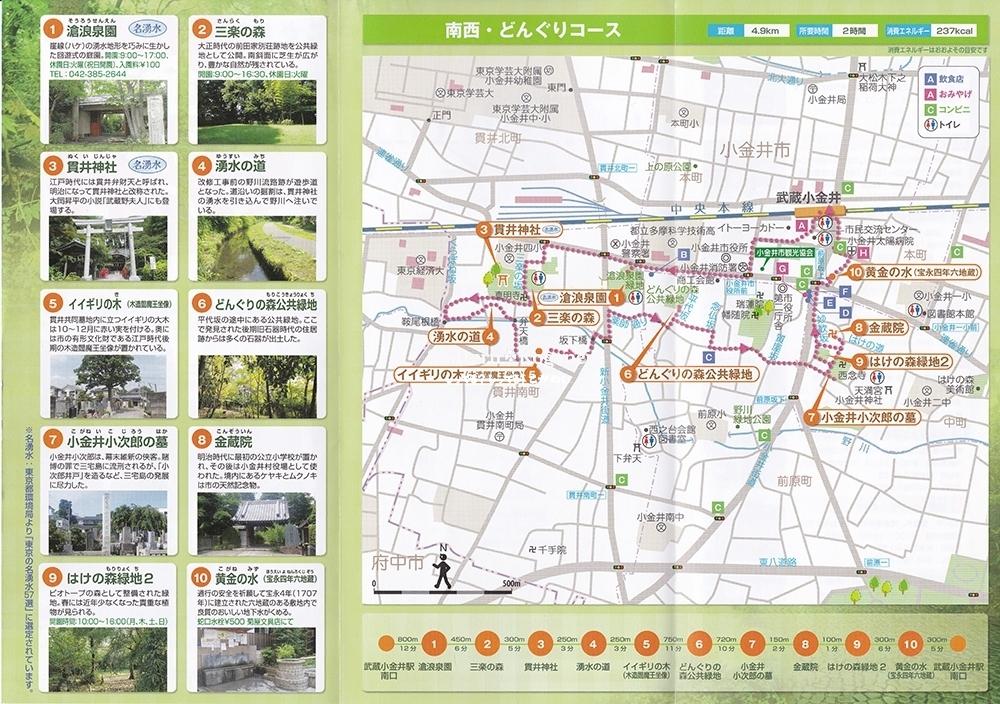 小金井まち歩きマップ①-2