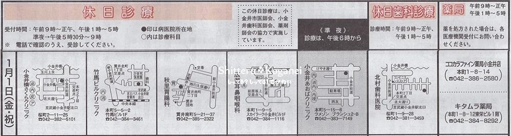 小金井市休日診療20160101