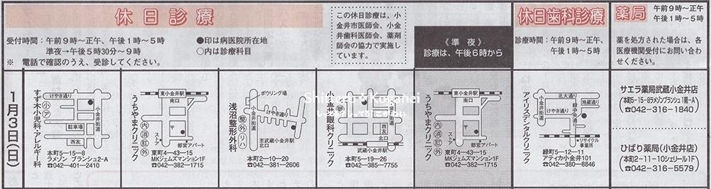 市報こがねいに掲載されている小金井市休日診療20160103