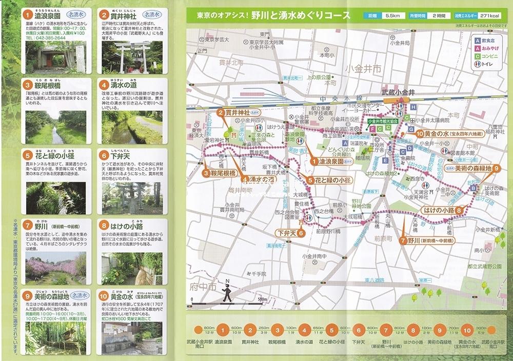 小金井まち歩きマップ⑤-2