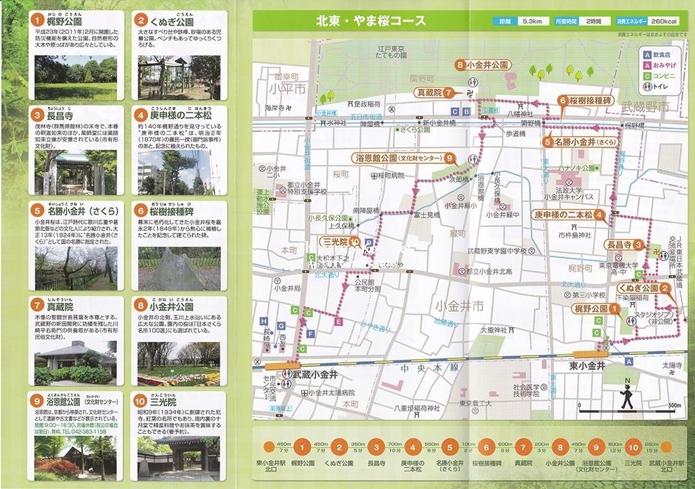 小金井まち歩きマップ③-2