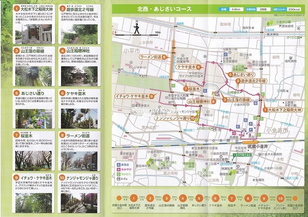小金井まち歩きマップ④-2