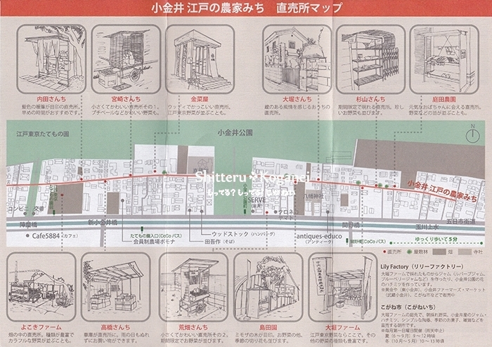 小金井 江戸の農家みち 直売所マップ