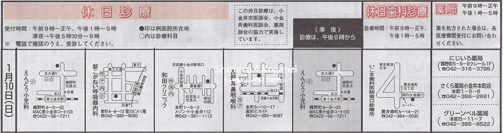 小金井市休日診療20160110